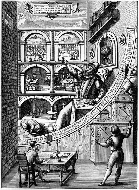 Der Mauerquadrant in Uraniborg, 1909, unbekannter Künstler; Bildquelle: Meyers Großes Konversationslexikon, 6. Aufl., Leipzig 1909, vol. 2, S. 111.