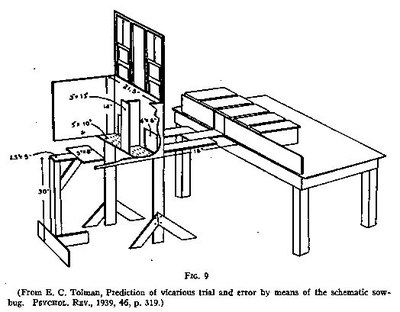 Edward C. Tolman (1886–1959), Grafik zu: Cognitive Maps in Rats and Men, in: The Psychological Review, 55(4), S. 189–208, zuerst publiziert in: Prediction of various trial and error by means of the schematic sowbug, Psychological Review 46 (1939), S. 319; online: http://psychclassics.yorku.ca/Tolman/Maps/maps.htm.