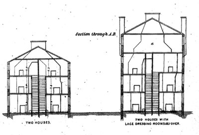 Plans and pictures of back-to-back houses in Nottingham (Ausschnitt), Kupferstich, ca. 1844; Bildquelle: G. B. Roy, Commission on the state of large towns, First Report, London 1844, vol. 1, S. 341, Wellcome Images, Photo number: L0011651, http://wellcomeimages.org/indexplus/image/L0011651.html, Creative Commons Attribution only licence, CC BY 4.0 http://creativecommons.org/licenses/by/4.0/.